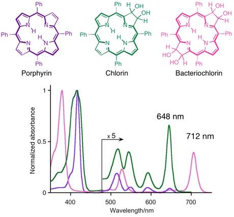 porph-chlor0bacterioc-SPECTRA